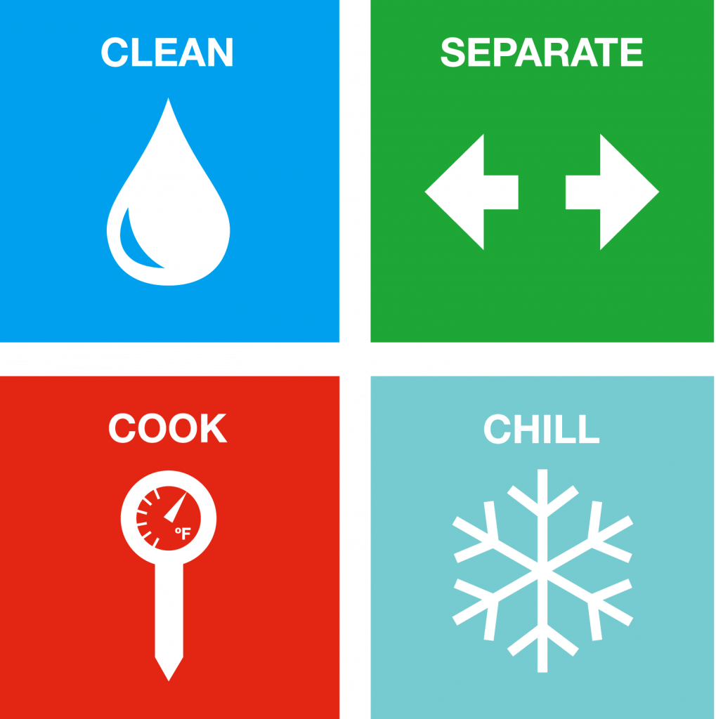 A recommended food safety checklist from the CDC, instructing readers to clean, separate, cook and chill their food.