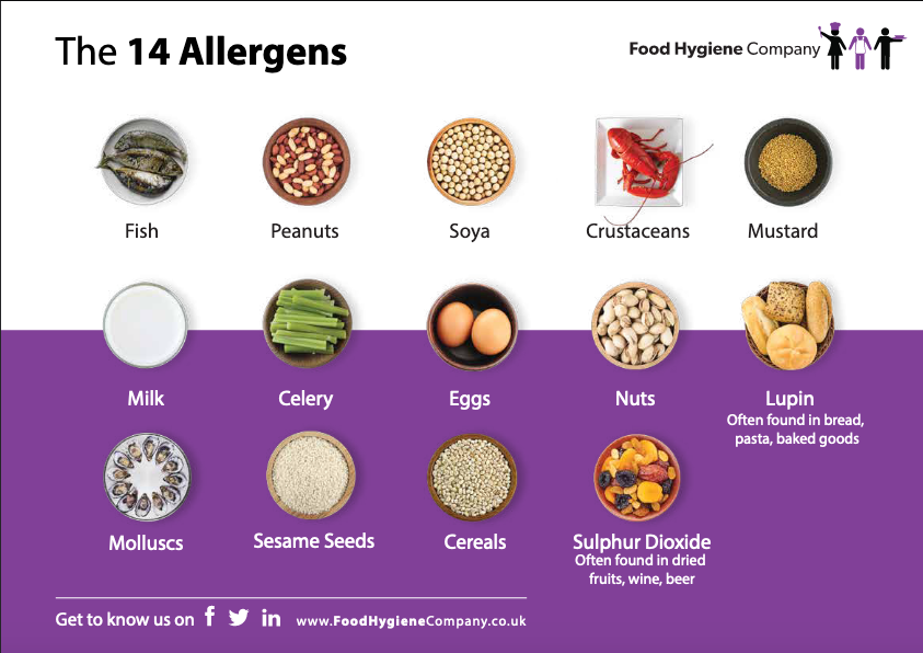 A food allergen poster details the 14 major food allergens.